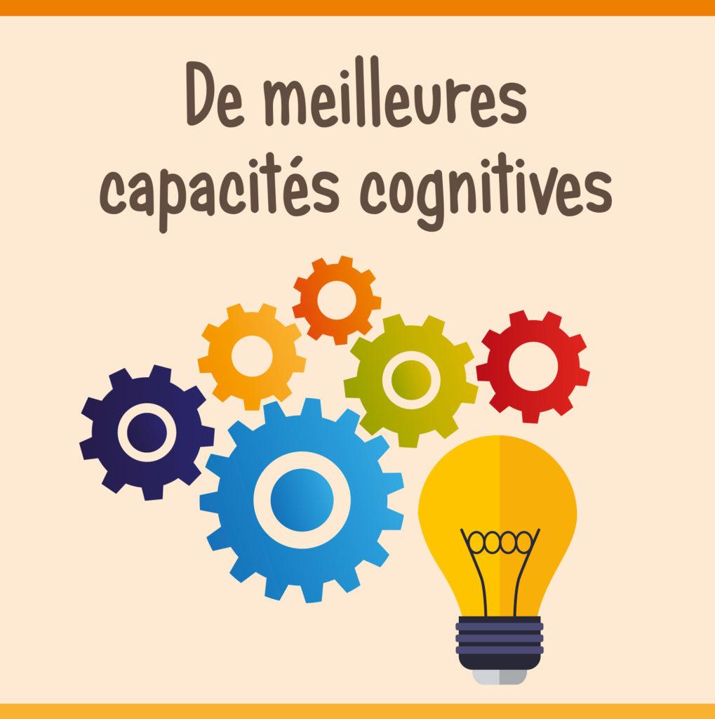 Infographie capacités cognitives